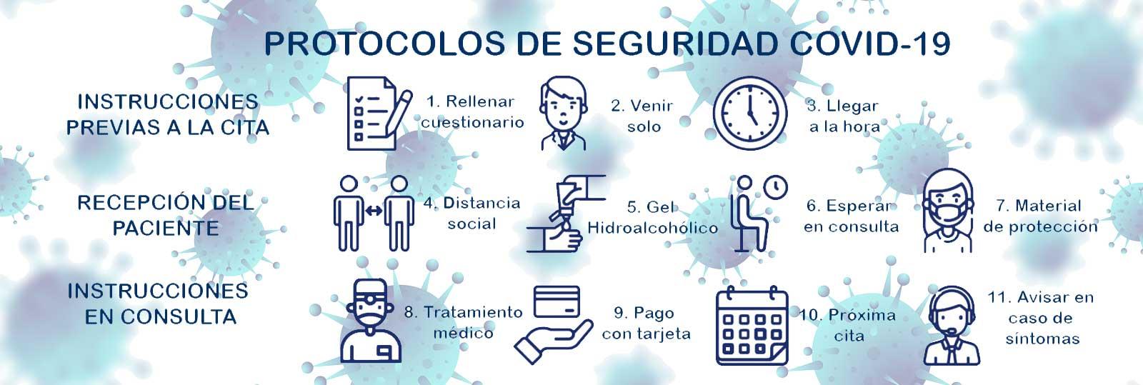 clinica-metica-instrucciones-protocolo-covid19